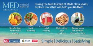 Med Instead of Meds